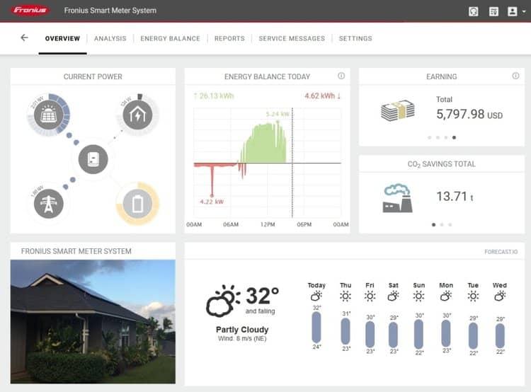 Fronius Solar Web portal