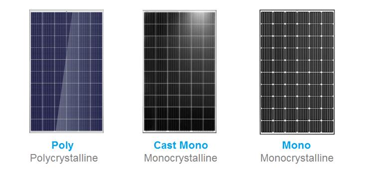 Poly Vs Mono Vs Cast-Mono Cells