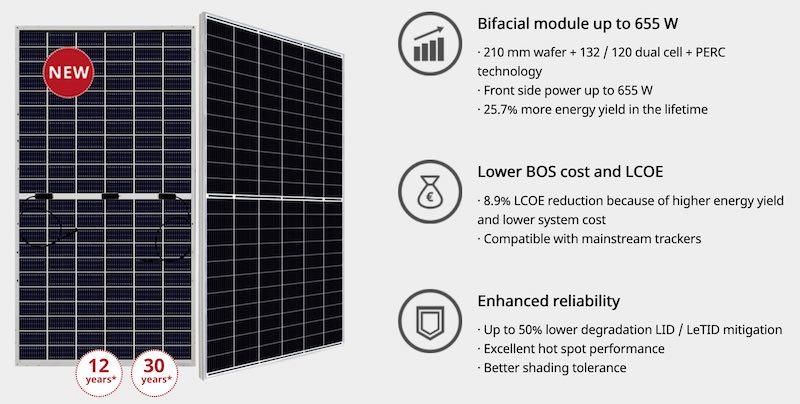 Canadian Solars BiHiKu7 Bifacial High Power Dual Cell PERC Module