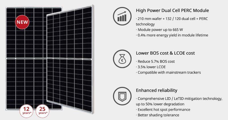 Canadian Solars HiKu7 High Power Dual Cell PERC Module